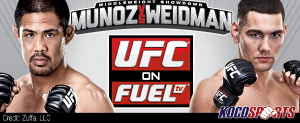 FUEL TV's 4th Live UFC fight delivers the third most watched day in network history