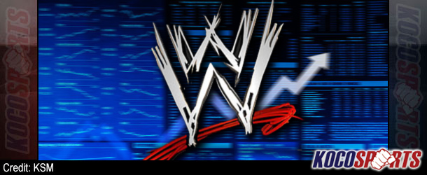WWE investors react well to roster cuts, stock rises to $11.74 a share; NXT budget cuts & firings coming soon
